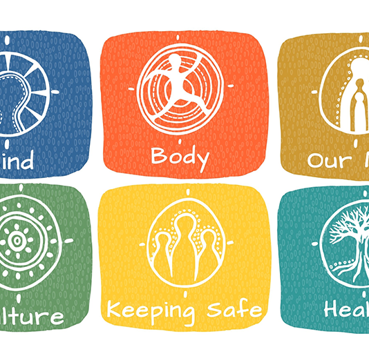WellMob: new wellbeing resource for Indigenous Peoples